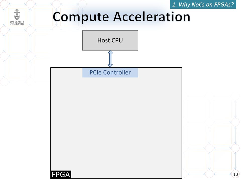 13 1. Why NoCs on FPGAs?
