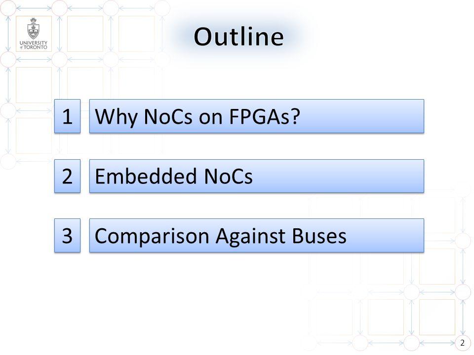 13 1. Why NoCs on FPGAs?