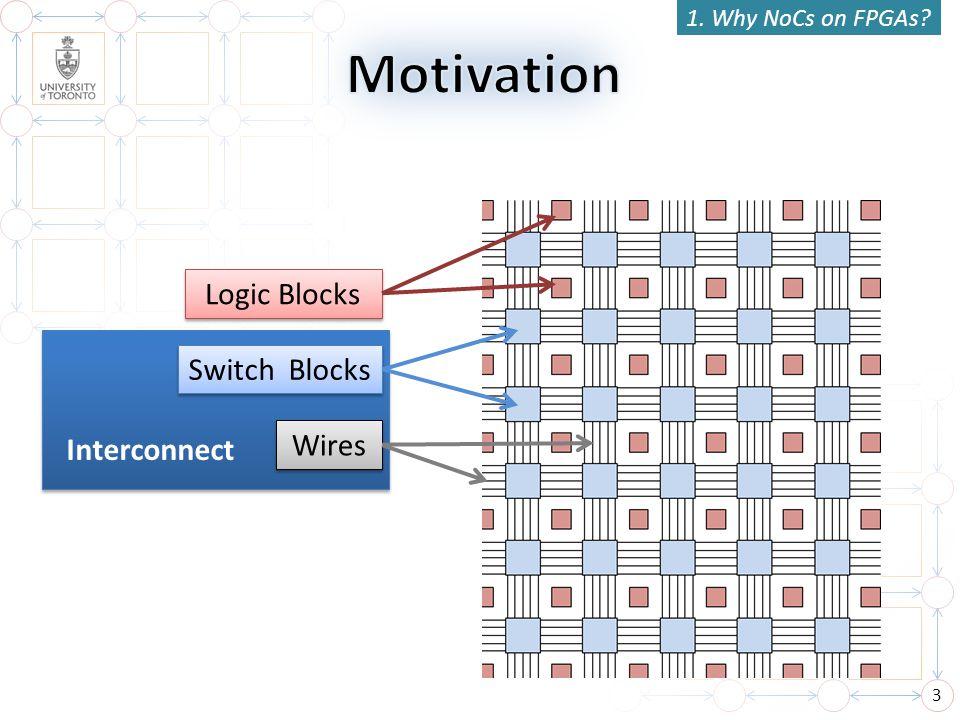 14 1. Why NoCs on FPGAs?