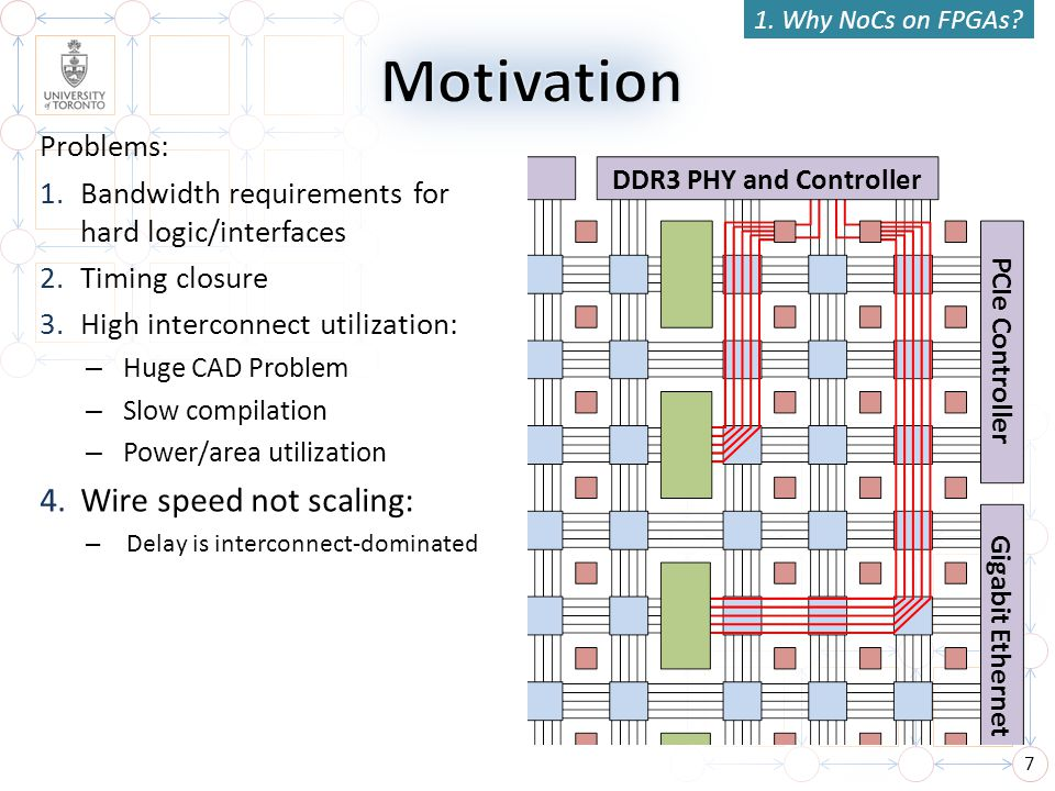 38 4. Comparison Steps to close timing using Qsys far FPGA
