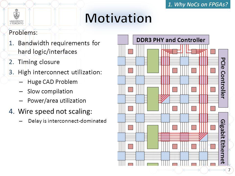MixedHard (Low-V) Soft Speed Bisection BW ~ 1.5% of FPGA 33% of FPGA 730 – 940 MHz 166 MHz ~ 50 GB/s ~ 10 GB/s 64 – NoC [65 nm] 3.
