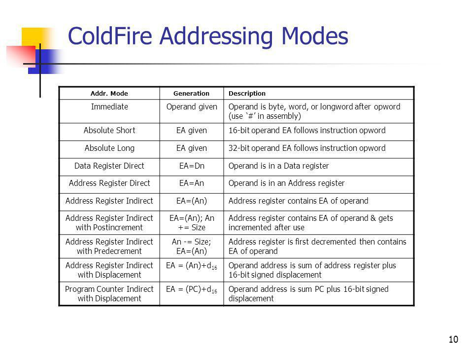 10 ColdFire Addressing Modes Addr. ModeGenerationDescription ImmediateOperand givenOperand is byte, word, or longword after opword (use # in assembly)