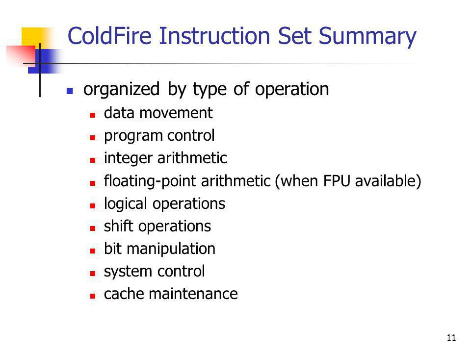 ColdFire Instruction Set Summary organized by type of operation data movement program control integer arithmetic floating-point arithmetic (when FPU a