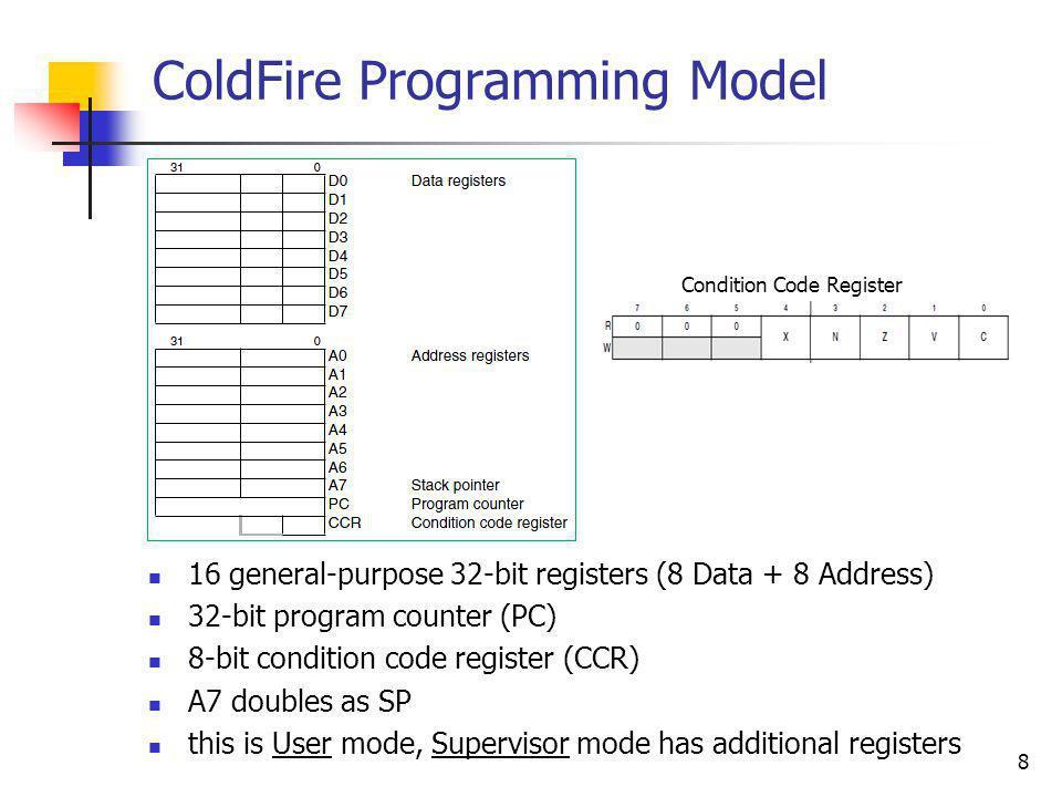 ColdFire Programming Model 16 general-purpose 32-bit registers (8 Data + 8 Address) 32-bit program counter (PC) 8-bit condition code register (CCR) A7