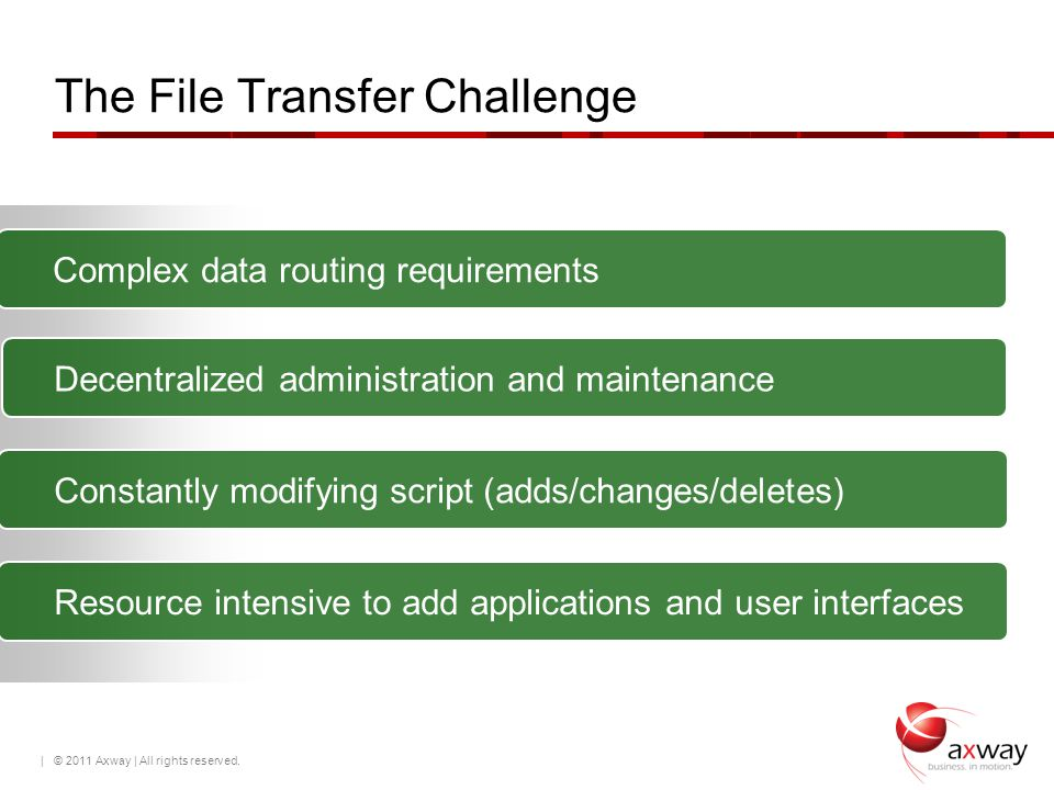 The File Transfer Challenge Complex data routing requirements Decentralized administration and maintenance Constantly modifying script (adds/changes/d