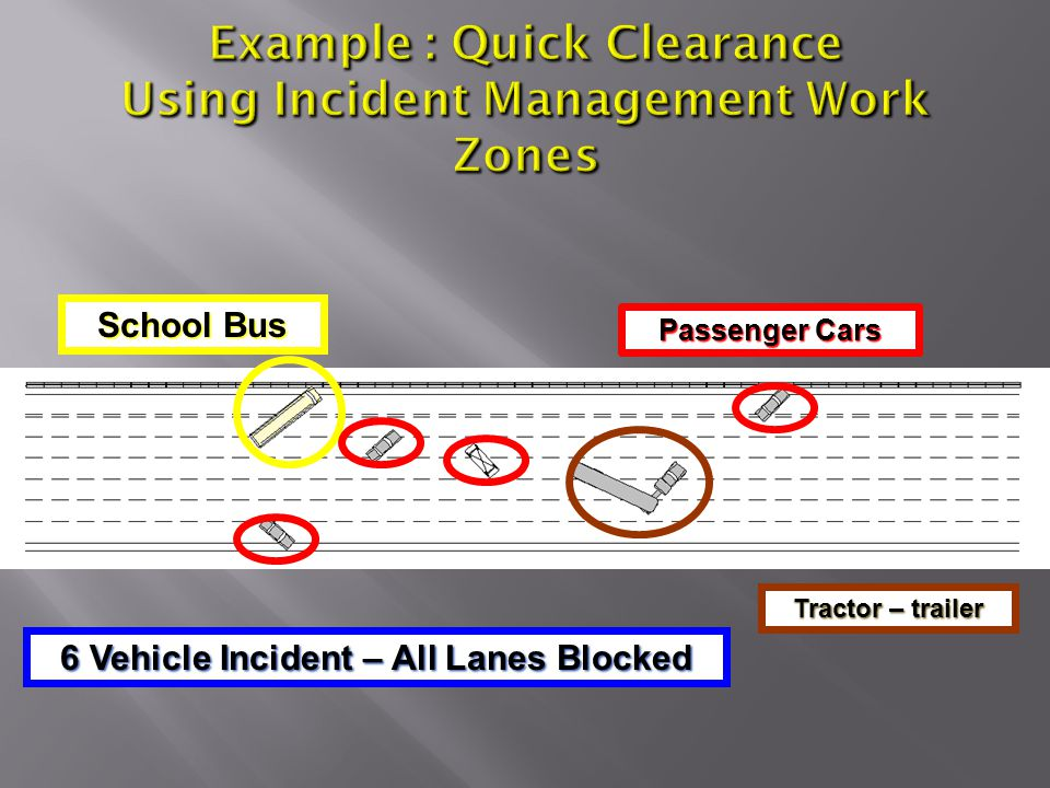 School Bus Tractor – trailer 6 Vehicle Incident – All Lanes Blocked Passenger Cars
