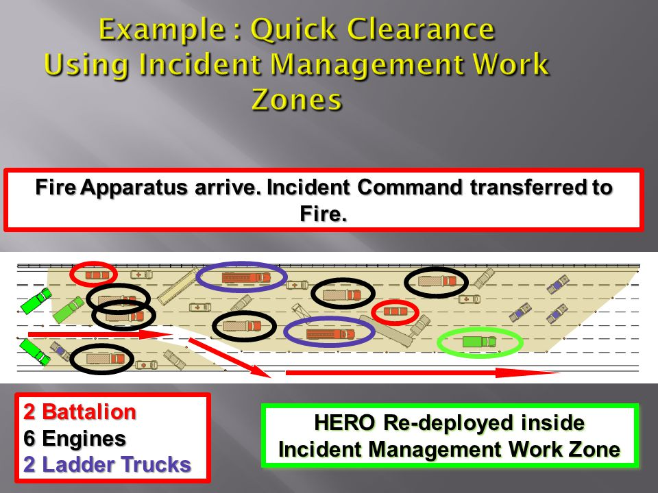 HERO Re-deployed inside Incident Management Work Zone Example : Quick Clearance Using Incident Management Work Zones 2 Battalion 6 Engines 2 Ladder Tr