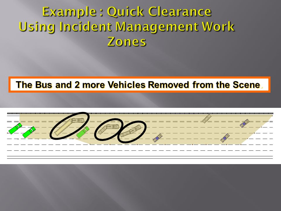 The Bus and 2 more Vehicles Removed from the Scene. Example : Quick Clearance Using Incident Management Work Zones