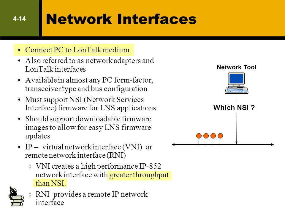 Network Interfaces Connect PC to LonTalk medium Also referred to as network adapters and LonTalk interfaces Available in almost any PC form-factor, tr