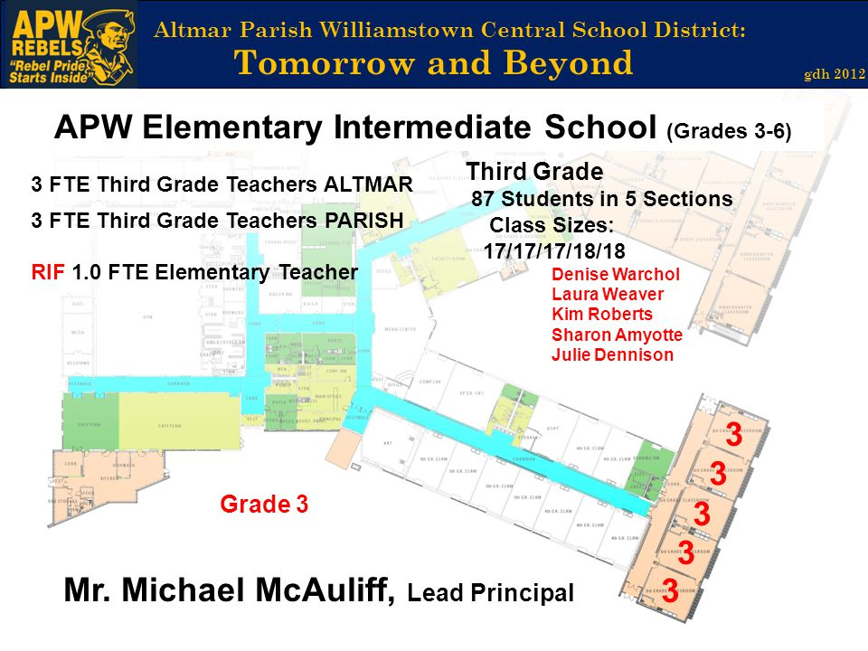 Altmar Parish Williamstown Central School District: Tomorrow and Beyond gdh 2012 APW Elementary Intermediate School (Grades 3-6) Mr. Michael McAuliff,