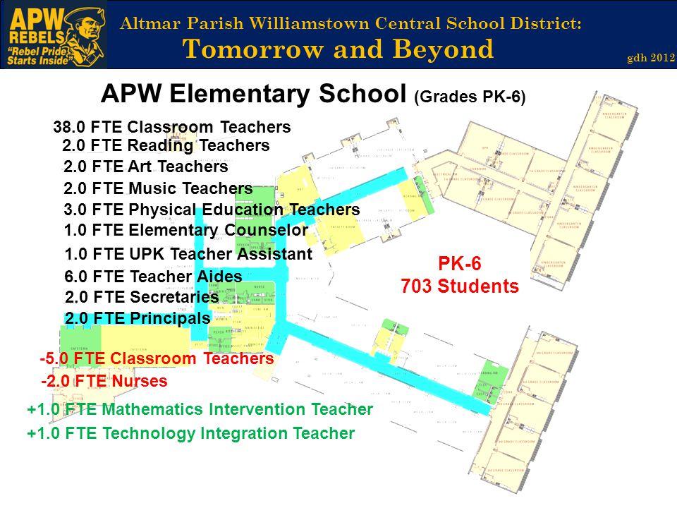 Altmar Parish Williamstown Central School District: Tomorrow and Beyond gdh 2012 APW Elementary School (Grades PK-6) 2.0 FTE Art Teachers 2.0 FTE Musi