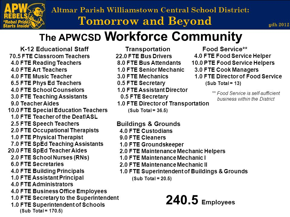 Altmar Parish Williamstown Central School District: Tomorrow and Beyond gdh 2012 The APWCSD Workforce Community K-12 Educational Staff 70.5 FTE Classr