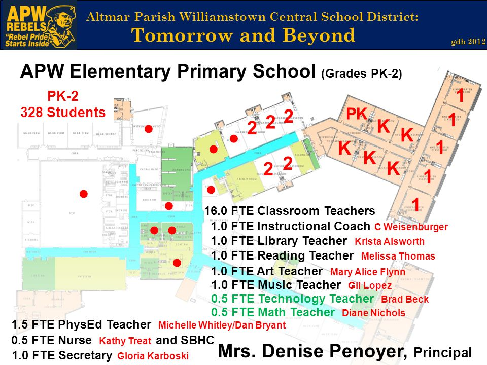 Altmar Parish Williamstown Central School District: Tomorrow and Beyond gdh 2012 APW Elementary Primary School (Grades PK-2) Mrs.