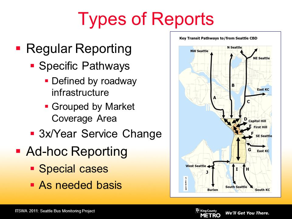 ITSWA 2011: Seattle Bus Monitoring Project Types of Reports Regular Reporting Specific Pathways Defined by roadway infrastructure Grouped by Market Co