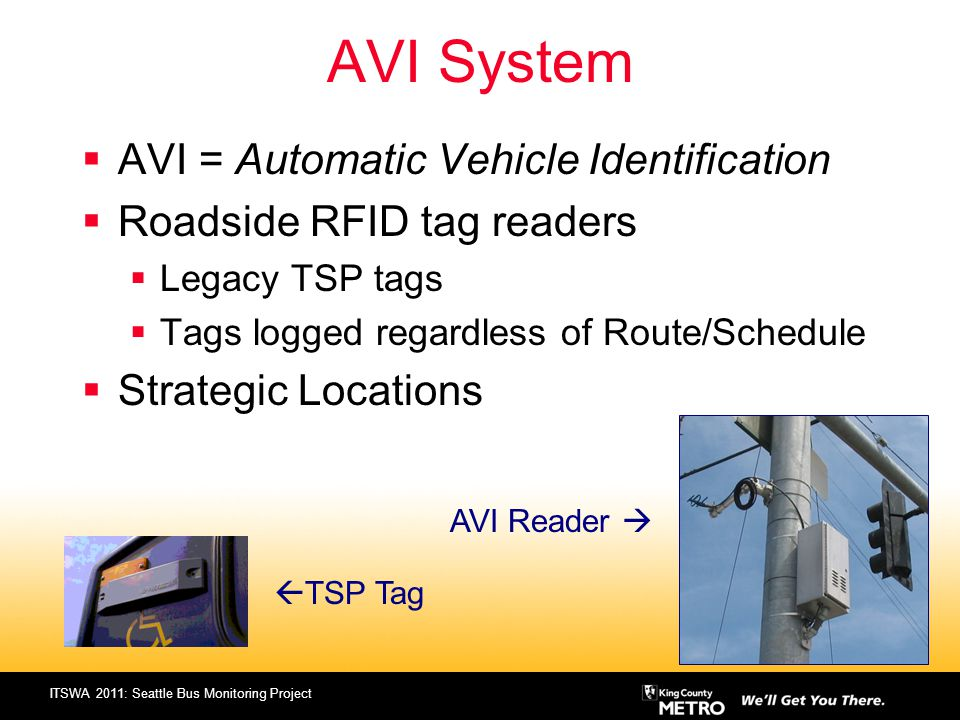 ITSWA 2011: Seattle Bus Monitoring Project AVI System AVI = Automatic Vehicle Identification Roadside RFID tag readers Legacy TSP tags Tags logged reg