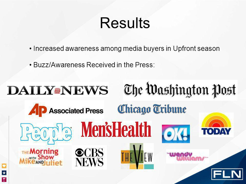 Increased awareness among media buyers in Upfront season Buzz/Awareness Received in the Press: Results
