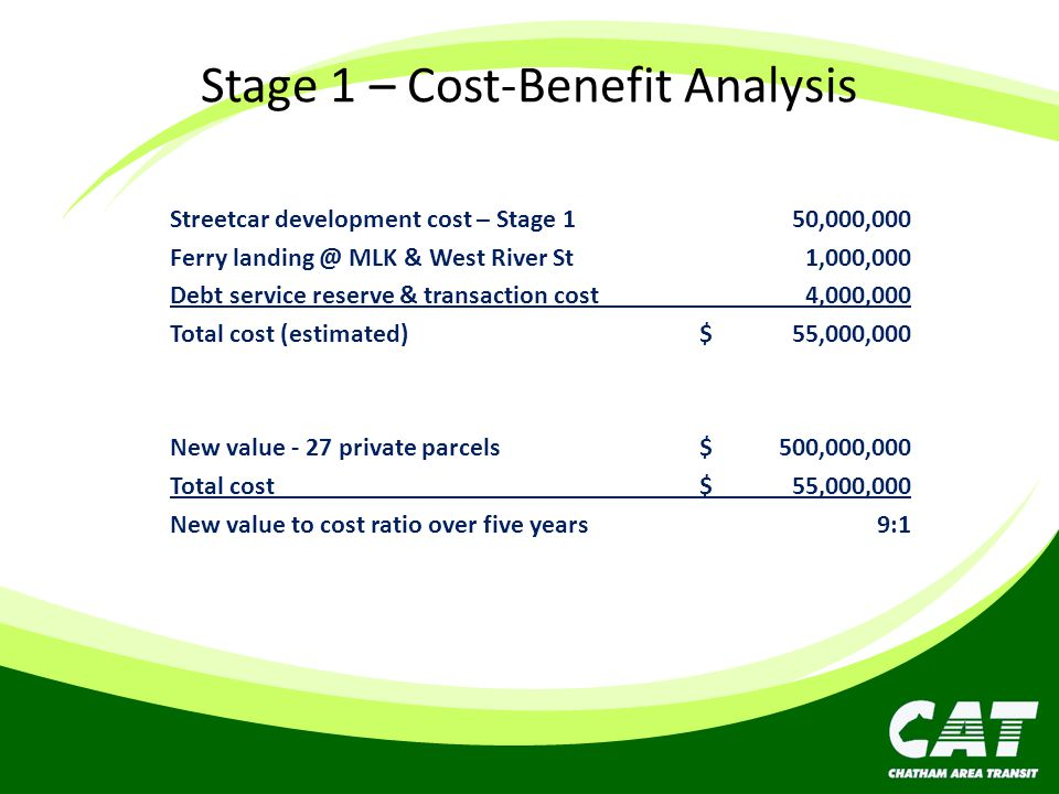 Stage 1 – Cost-Benefit Analysis Streetcar development cost – Stage 150,000,000 Ferry landing @ MLK & West River St1,000,000 Debt service reserve & tra