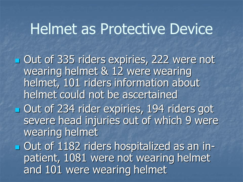 Helmet as Protective Device Out of 335 riders expiries, 222 were not wearing helmet & 12 were wearing helmet, 101 riders information about helmet could not be ascertained Out of 335 riders expiries, 222 were not wearing helmet & 12 were wearing helmet, 101 riders information about helmet could not be ascertained Out of 234 rider expiries, 194 riders got severe head injuries out of which 9 were wearing helmet Out of 234 rider expiries, 194 riders got severe head injuries out of which 9 were wearing helmet Out of 1182 riders hospitalized as an in- patient, 1081 were not wearing helmet and 101 were wearing helmet Out of 1182 riders hospitalized as an in- patient, 1081 were not wearing helmet and 101 were wearing helmet