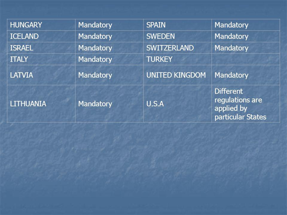 HUNGARYMandatorySPAINMandatory ICELANDMandatorySWEDENMandatory ISRAELMandatorySWITZERLANDMandatory ITALYMandatoryTURKEY LATVIAMandatoryUNITED KINGDOMM