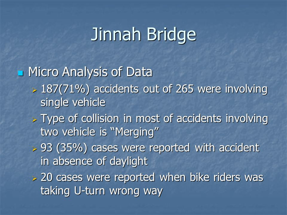 Jinnah Bridge Micro Analysis of Data Micro Analysis of Data 187(71%) accidents out of 265 were involving single vehicle 187(71%) accidents out of 265 were involving single vehicle Type of collision in most of accidents involving two vehicle is Merging Type of collision in most of accidents involving two vehicle is Merging 93 (35%) cases were reported with accident in absence of daylight 93 (35%) cases were reported with accident in absence of daylight 20 cases were reported when bike riders was taking U-turn wrong way 20 cases were reported when bike riders was taking U-turn wrong way