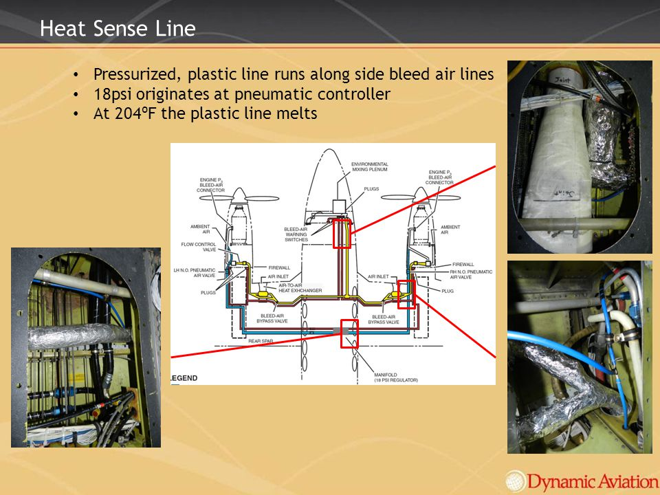 Heat Sense Line Pressurized, plastic line runs along side bleed air lines 18psi originates at pneumatic controller At 204 F the plastic line melts