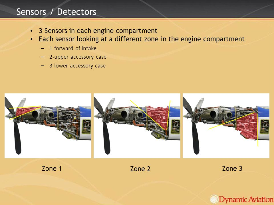 Sensors / Detectors 3 Sensors in each engine compartment Each sensor looking at a different zone in the engine compartment – 1-forward of intake – 2-u