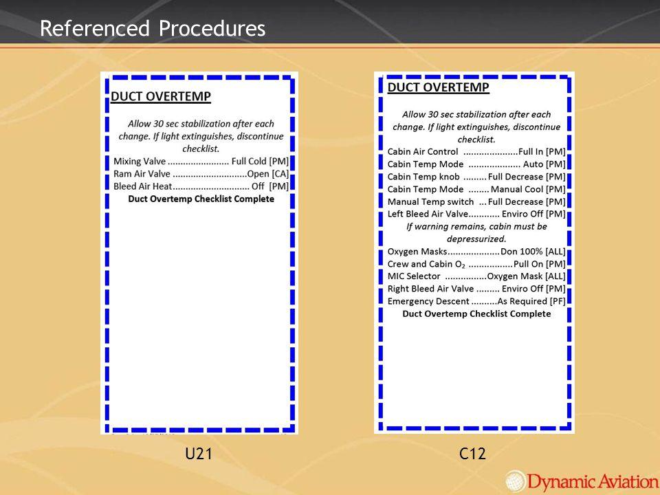 Referenced Procedures U21C12