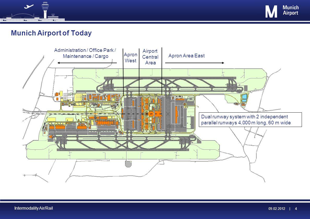 09.02.2012 | 09.02.2012 | 5 Intermodality Air/Rail Munich Airport – Passengers per year since 1992