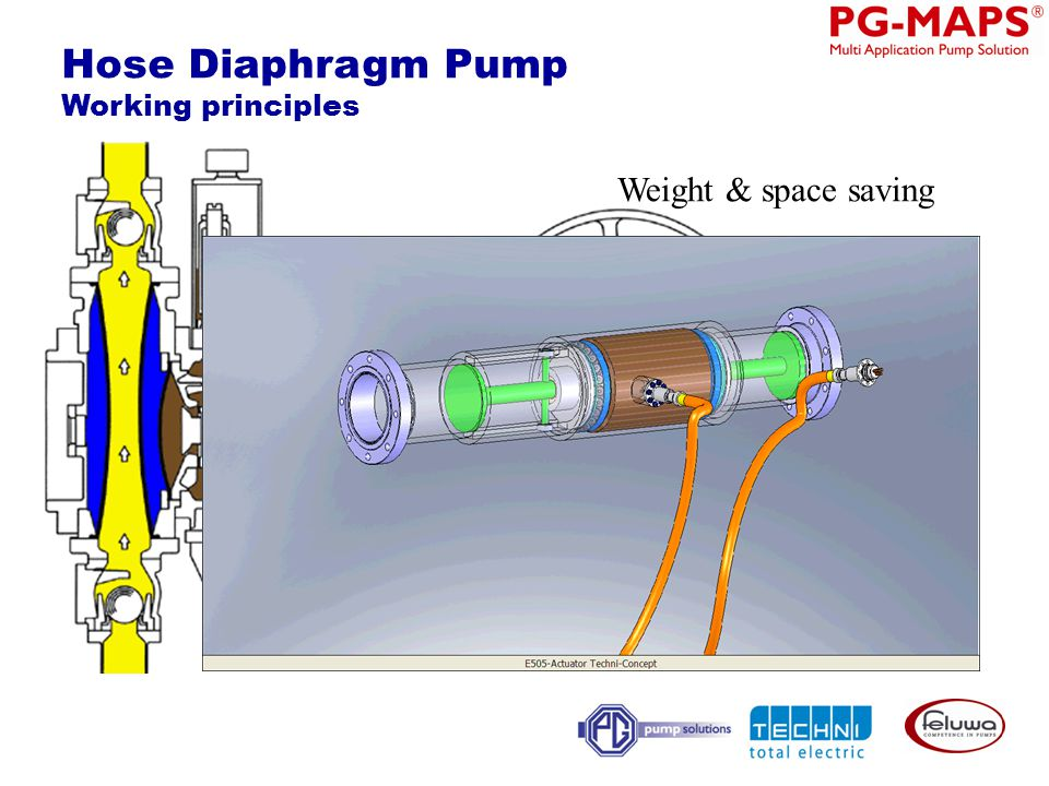 Hose Diaphragm Pump Working principles Weight & space saving