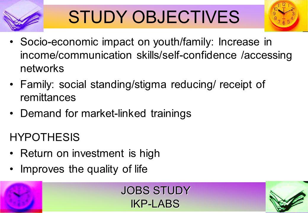 JOBS STUDY IKP-LABS Budget/Targets 2006-8 1,50,000 jobs 2006-7 Rs.