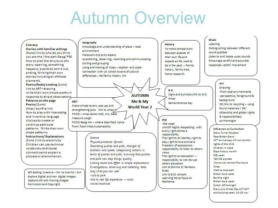 Autumn Overview
