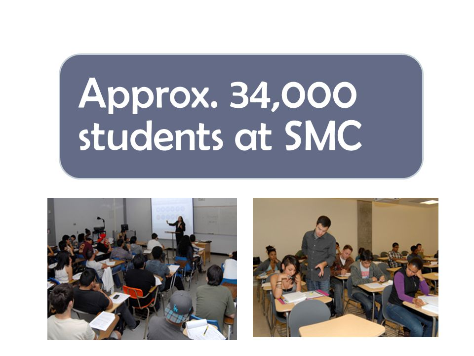Disabled Student Center 2005-06 Served 1,001 students 2010-11 Served 1,600 students 32.6% increase in the last 6 years