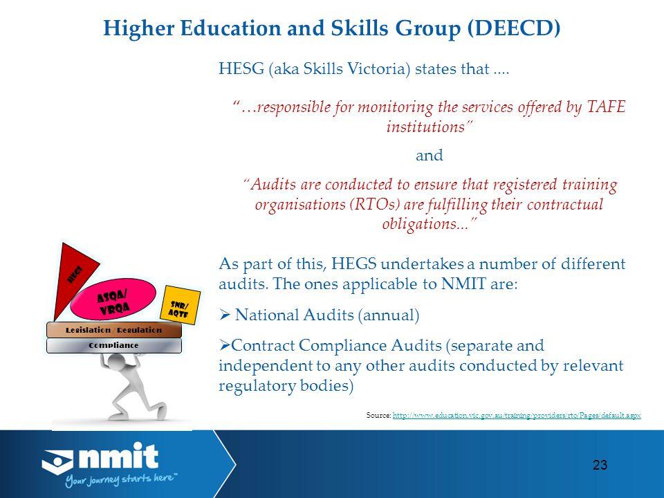 Compliance Legislation / Regulation ASQA/ VRQA HESG (aka Skills Victoria) states that....