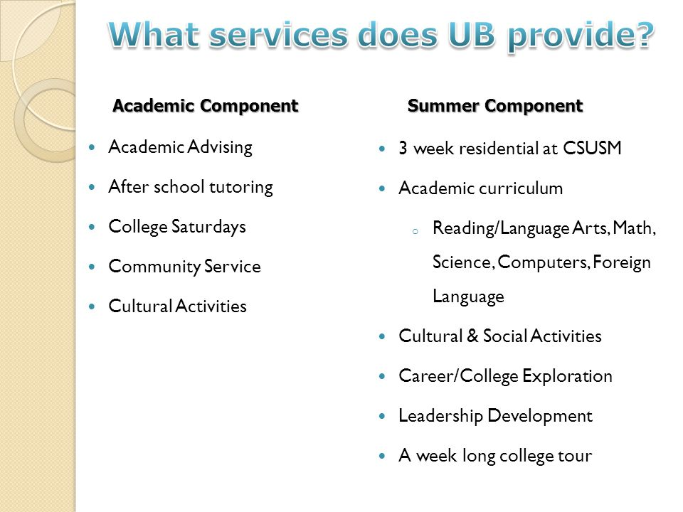 Academic Advising After school tutoring College Saturdays Community Service Cultural Activities Academic Component Summer Component 3 week residential at CSUSM Academic curriculum o Reading/Language Arts, Math, Science, Computers, Foreign Language Cultural & Social Activities Career/College Exploration Leadership Development A week long college tour