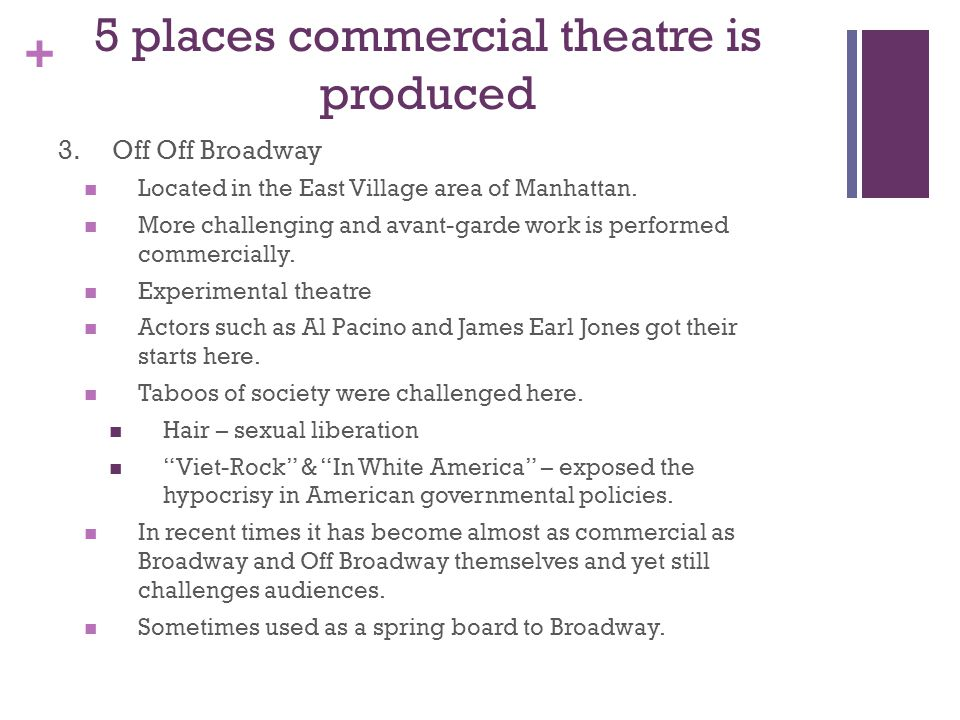 + 5 places commercial theatre is produced 3.Off Off Broadway Located in the East Village area of Manhattan.