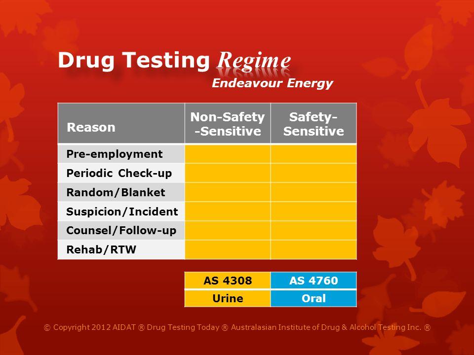 Reason Non-Safety -Sensitive Safety- Sensitive Pre-employment Periodic Check-up Random/Blanket Suspicion/Incident Counsel/Follow-up Rehab/RTW AS 4308A