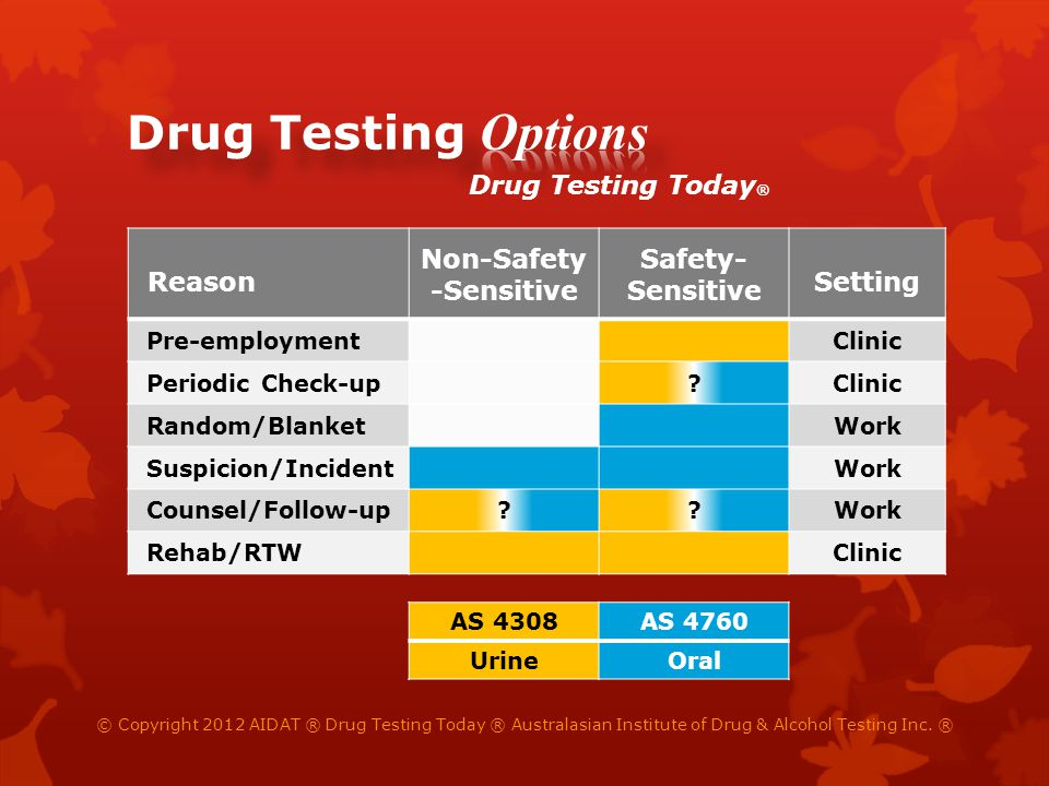 Reason Non-Safety -Sensitive Safety- Sensitive Setting Pre-employmentClinic Periodic Check-up Clinic Random/BlanketWork Suspicion/IncidentWork Counsel/Follow-up Work Rehab/RTWClinic AS 4308AS 4760 UrineOral Drug Testing Today ® © Copyright 2012 AIDAT ® Drug Testing Today ® Australasian Institute of Drug & Alcohol Testing Inc.