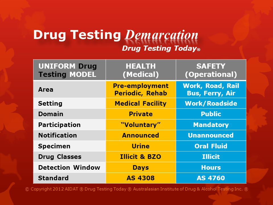 UNIFORM Drug Testing MODEL HEALTH (Medical) SAFETY (Operational) Area Pre-employment Periodic, Rehab Work, Road, Rail Bus, Ferry, Air SettingMedical FacilityWork/Roadside DomainPrivatePublic ParticipationVoluntaryMandatory NotificationAnnouncedUnannounced SpecimenUrineOral Fluid Drug ClassesIllicit & BZOIllicit Detection WindowDaysHours StandardAS 4308AS 4760 Drug Testing Today ® © Copyright 2012 AIDAT ® Drug Testing Today ® Australasian Institute of Drug & Alcohol Testing Inc.