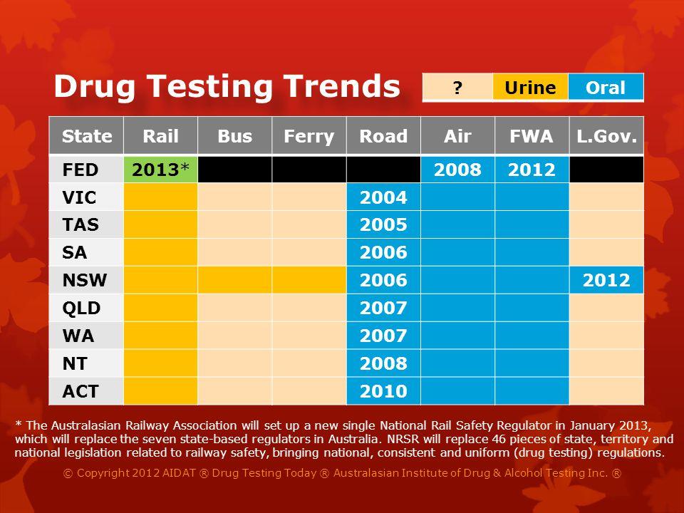 Drug Testing Trends StateRailBusFerryRoadAirFWAL.Gov.