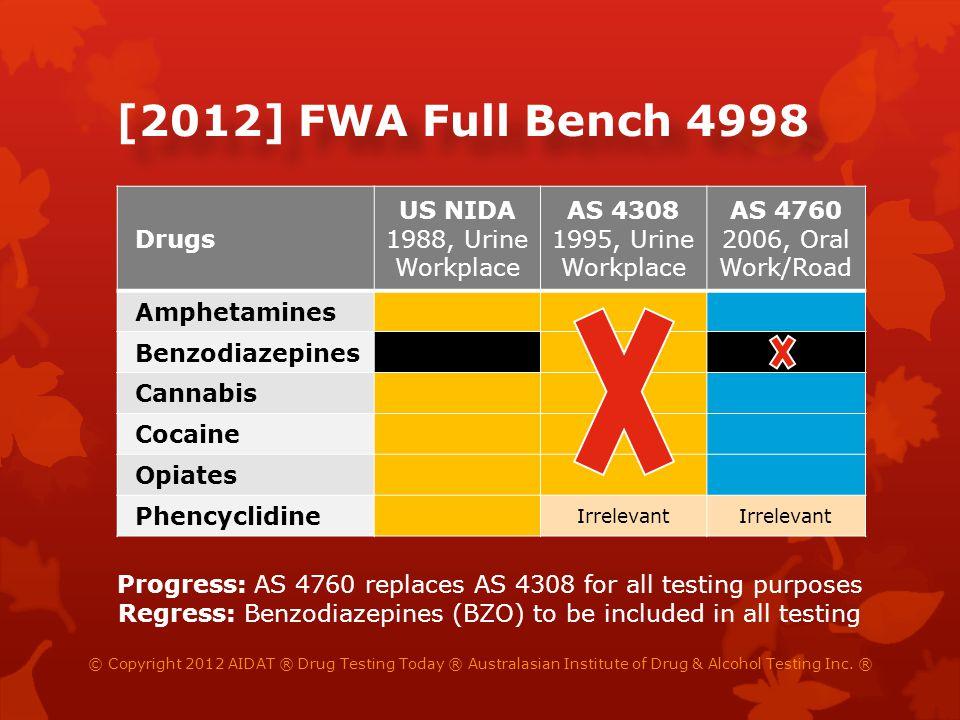 [2012] FWA Full Bench 4998 Drugs US NIDA 1988, Urine Workplace AS 4308 1995, Urine Workplace AS 4760 2006, Oral Work/Road Amphetamines Benzodiazepines