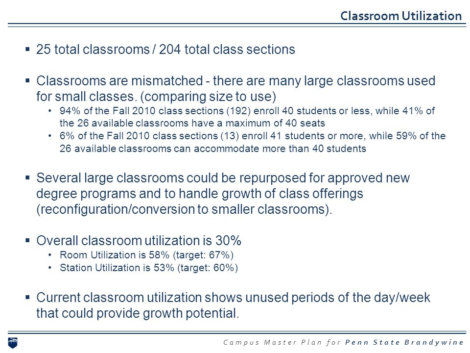 Campus Master Plan for Penn State Brandywine Classroom Utilization 25 total classrooms / 204 total class sections Classrooms are mismatched - there ar