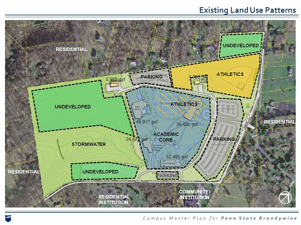Campus Master Plan for Penn State Brandywine PARKING Existing Land Use Patterns 52,495 gsf 24,672 gsf 49,917 gsf 39,425 gsf 5,985 gsf 4,091 gsf UNDEVE