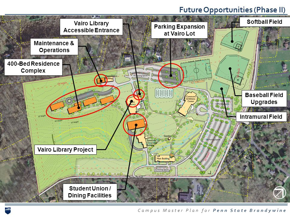 Campus Master Plan for Penn State Brandywine Future Opportunities (Phase II) 400-Bed Residence Complex Student Union / Dining Facilities Baseball Fiel
