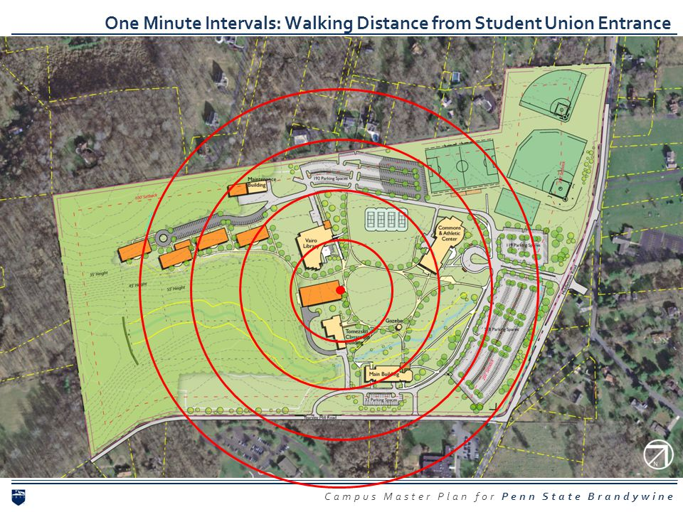 Campus Master Plan for Penn State Brandywine One Minute Intervals: Walking Distance from Student Union Entrance