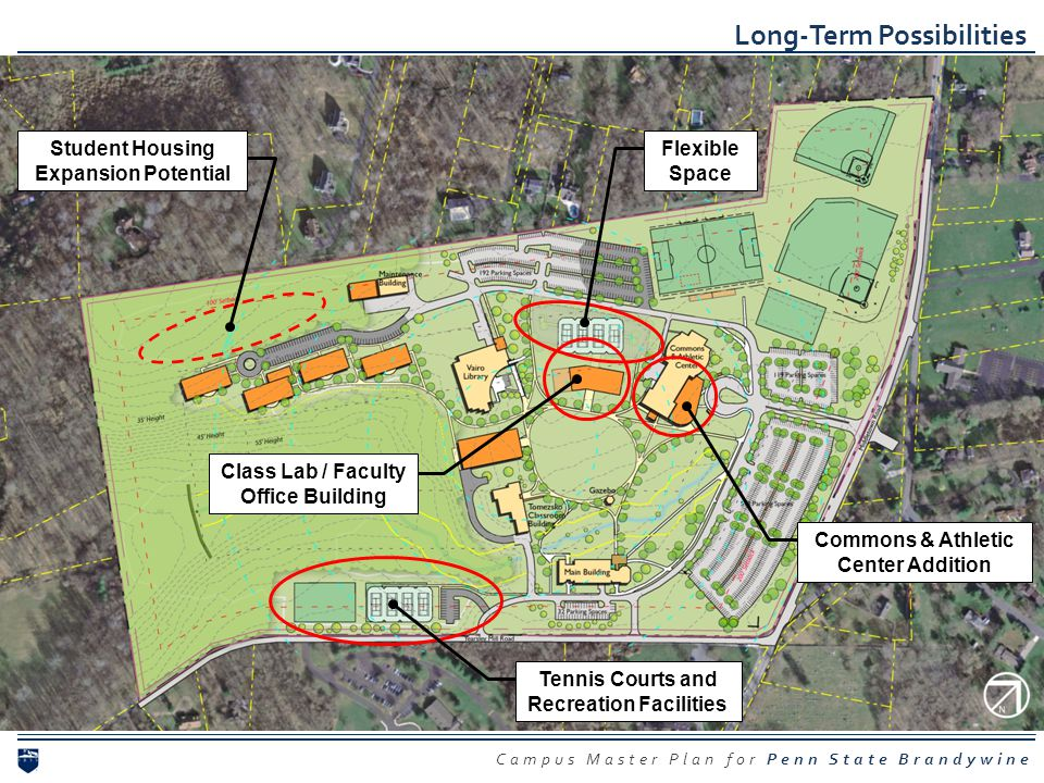 Campus Master Plan for Penn State Brandywine Long-Term Possibilities Commons & Athletic Center Addition Class Lab / Faculty Office Building Tennis Cou