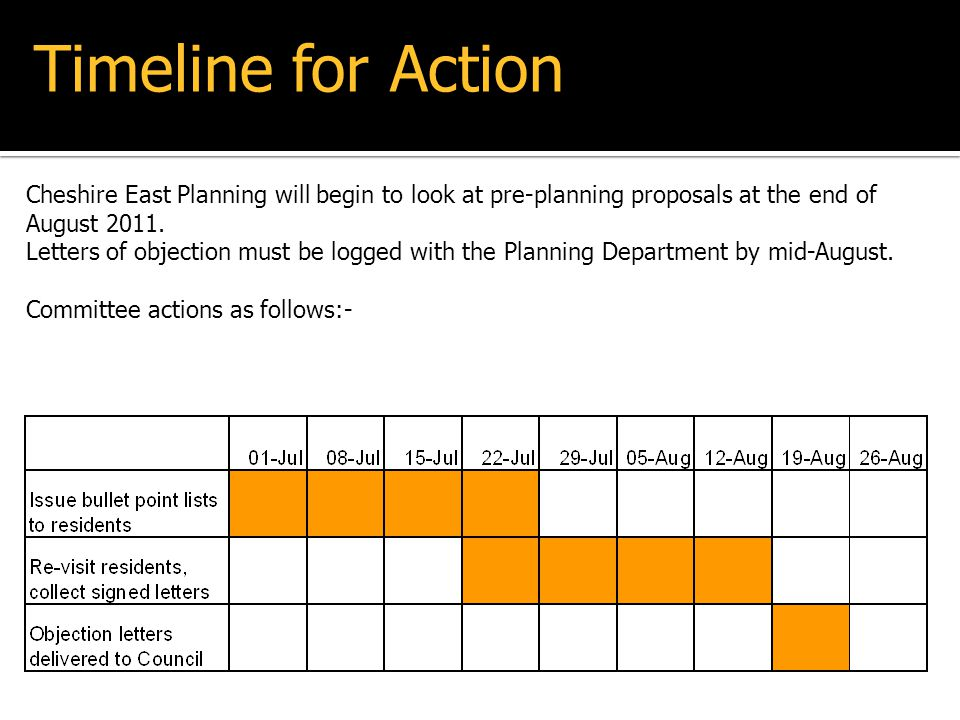 Timeline for Action Cheshire East Planning will begin to look at pre-planning proposals at the end of August 2011. Letters of objection must be logged
