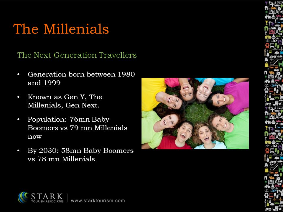 The Next Generation Travellers Generation born between 1980 and 1999 Known as Gen Y, The Millenials, Gen Next.