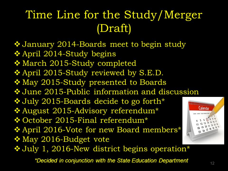 Time Line for the Study/Merger (Draft) January 2014-Boards meet to begin study April 2014-Study begins March 2015-Study completed April 2015-Study reviewed by S.E.D.