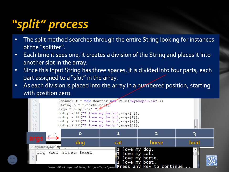 split process Lesson 6D – Loops and String Arrays – split process12 The split method searches through the entire String looking for instances of the splitter.