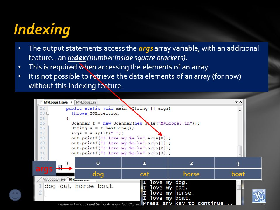 Indexing Lesson 6D – Loops and String Arrays – split process14 The output statements access the args array variable, with an additional feature…an index (number inside square brackets).